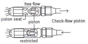 piston_flow