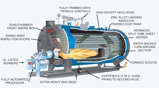 Boiler Basics Part 1 Types And Components Hvac School