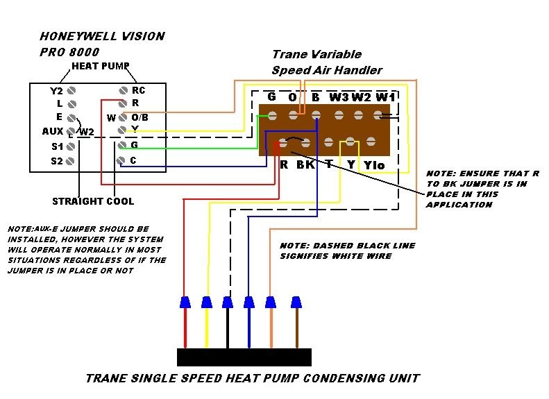W1, W2 & E - HVAC  Ton Intertherm Heat Pump Wiring Diagram on