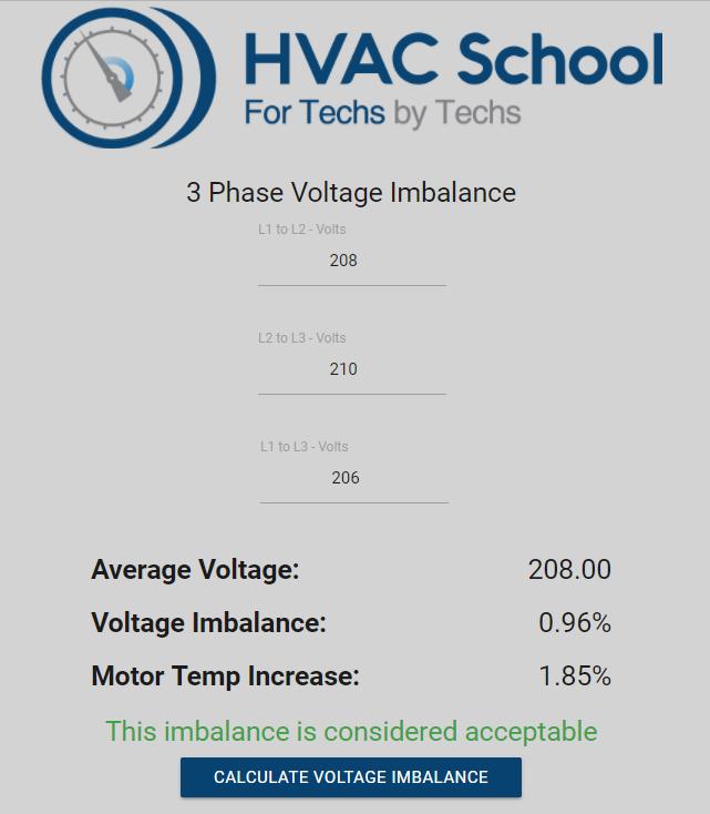 3 Phase Voltage Imbalance - HVAC School