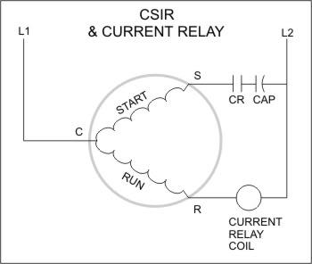 csir wiring diagram wiring diagram mega