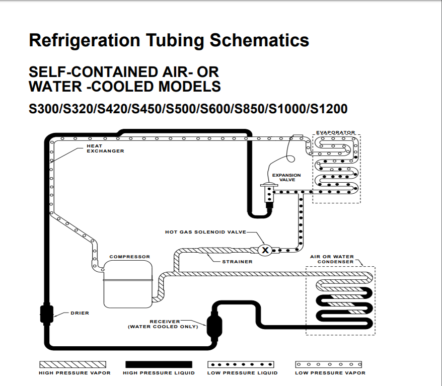 Whirlpool Ice Maker Schematic - Wiring Diagrams on maytag microwave schematic diagram, lg ice maker diagram, whirlpool latitude french door refrigerator, freezer schematic diagram, ge refrigerator schematic diagram, whirlpool range wiring diagram, maytag washer schematic diagram, maytag dryer schematic diagram, refrigerator ice maker diagram, maytag refrigerator schematic diagram, maytag dishwasher schematic diagram, amana refrigerator schematic diagram, frigidaire refrigerator schematic diagram,