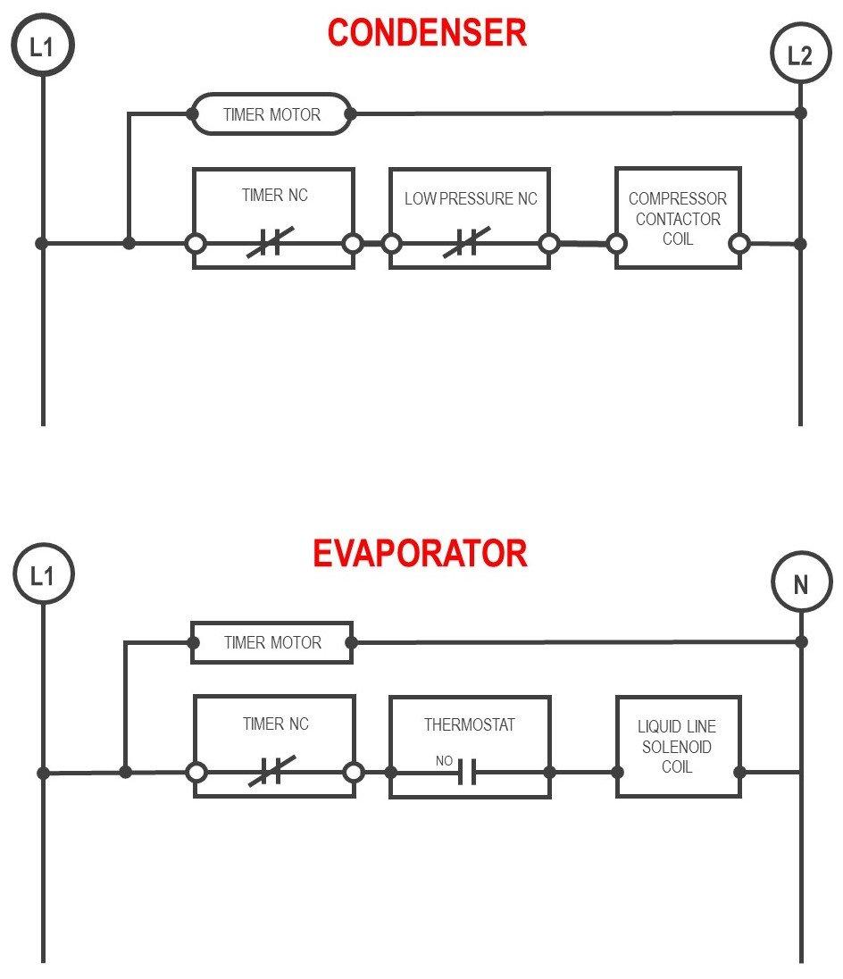 Walk-In Cooler Defrost - HVAC SchoolHVAC School