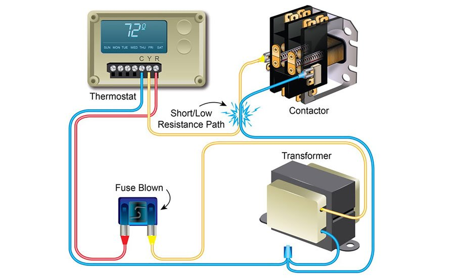 Locating a Low Voltage Short in Residential A/C Systems - HVAC School | Hvac Low Voltage Wiring Diagram |  | HVAC School