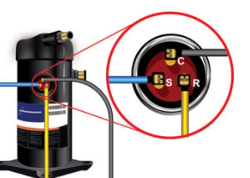 """The """"5 Pillars"""" of Residential A/C Refrigerant Circuit Diagnosis"""