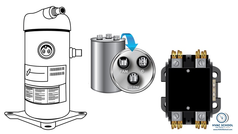 Do You Replace the Contactor and Capacitor With a New Compressor