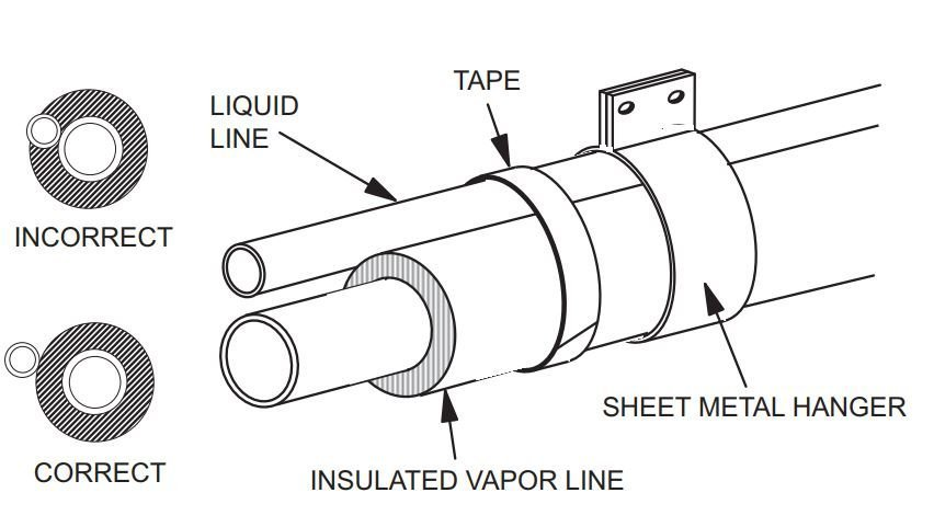 Subcool and Liquid Line Length