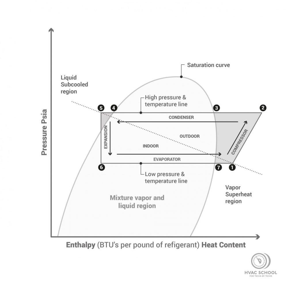 What is Net Refrigeration Effect (NRE)?