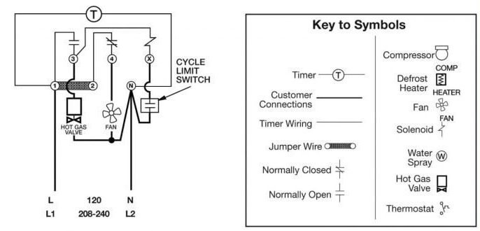 Defrost Time & Temperature - HVAC School | Hvac Defrost Timer Wiring |  | HVAC School